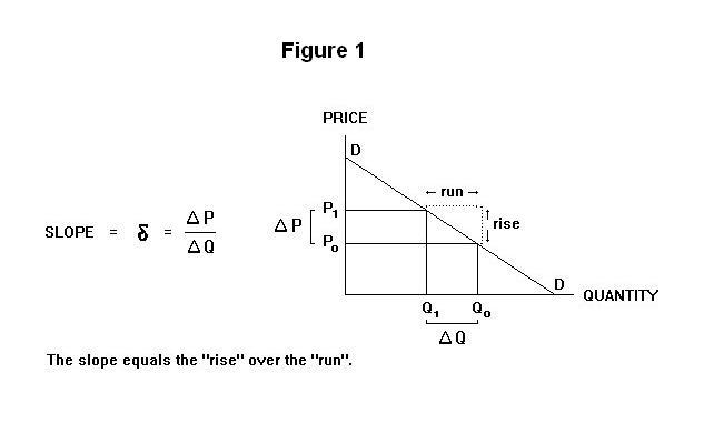 profit maximization and cost minimization in economics pdf