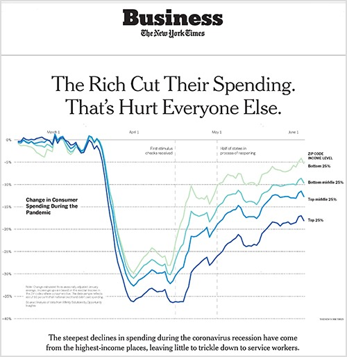NYT business section headline